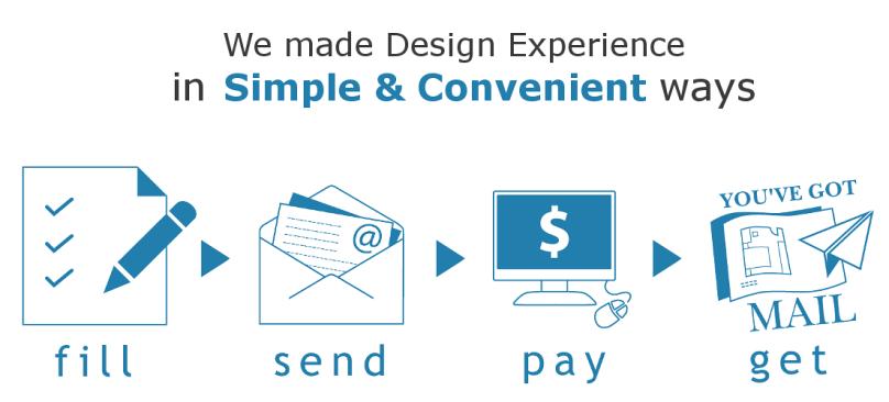 Get interior design online in 4 steps