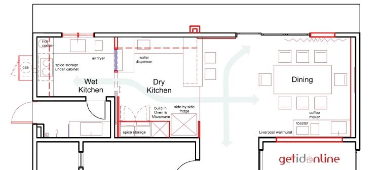 best kitchen layout plan Malaysia
